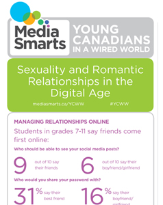 Young Canadians in a Wired World, Phase III: Sexuality and Romantic Relationships
