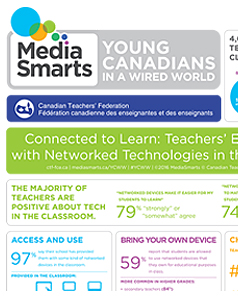 Young Canadians in a Wired World, Phase III: Trends and Recommendations infographic